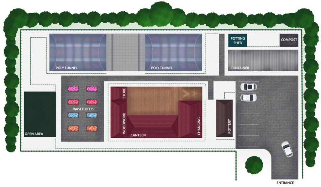 The Mulberry Project - final plan!